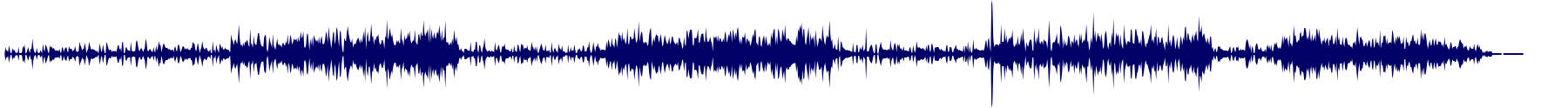 waveform of track #75061