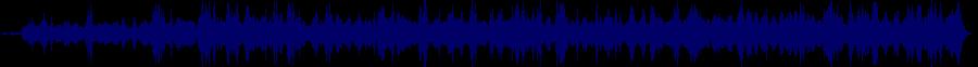 waveform of track #75063