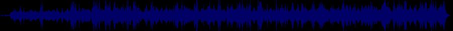 waveform of track #75067