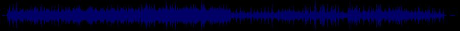 waveform of track #75069