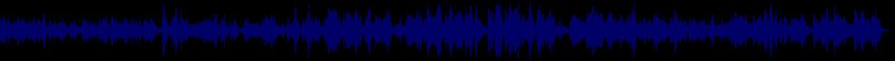 waveform of track #75076