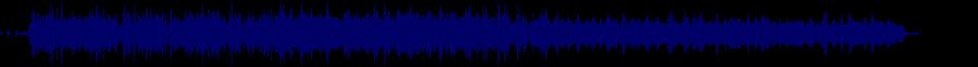 waveform of track #75087