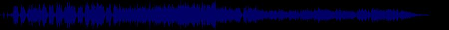waveform of track #75089