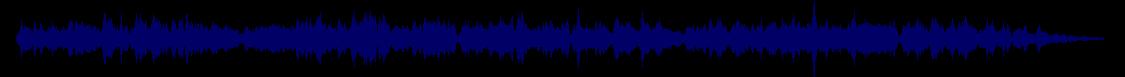 waveform of track #75128