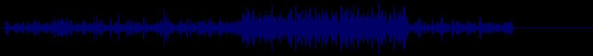 waveform of track #75146