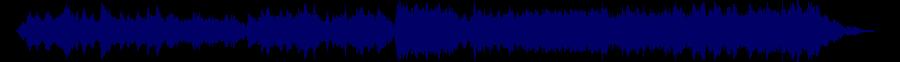 waveform of track #75158