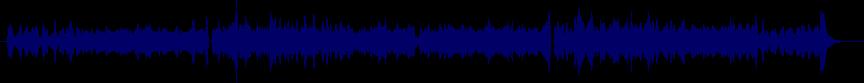 waveform of track #75163