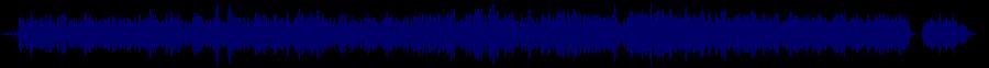 waveform of track #75168