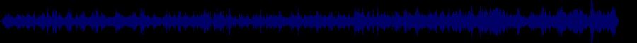 waveform of track #75170