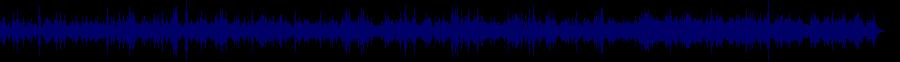 waveform of track #75193