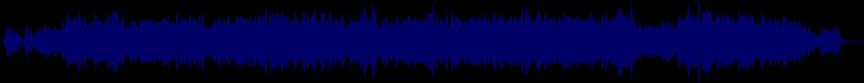 waveform of track #75197