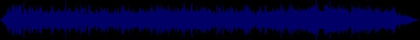 waveform of track #75208