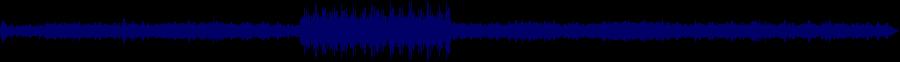 waveform of track #75216