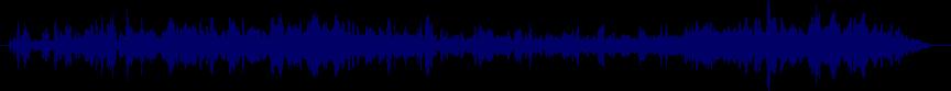 waveform of track #75226