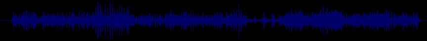 waveform of track #75252