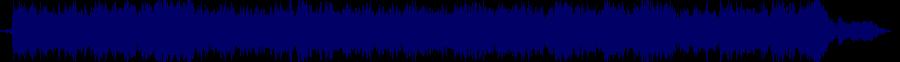 waveform of track #75321