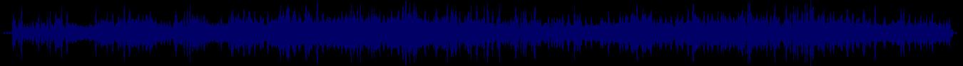 waveform of track #75327