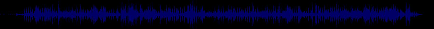 waveform of track #75358