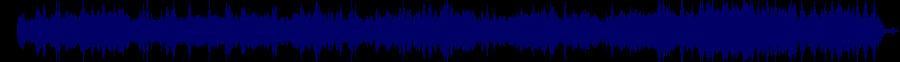 waveform of track #75382