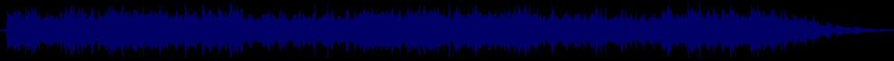 waveform of track #75387
