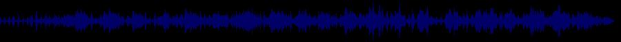 waveform of track #75394