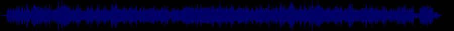 waveform of track #75434