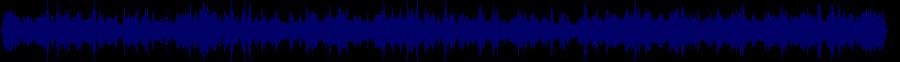 waveform of track #75443