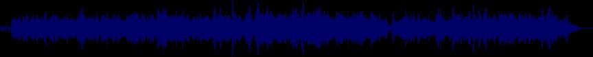waveform of track #75450