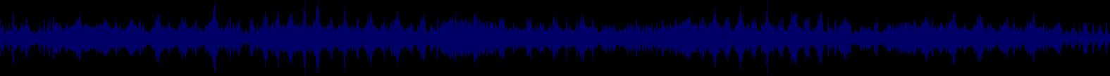 waveform of track #75480