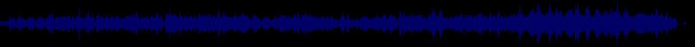 waveform of track #75501