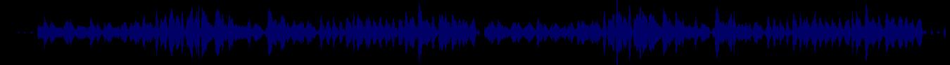 waveform of track #75510