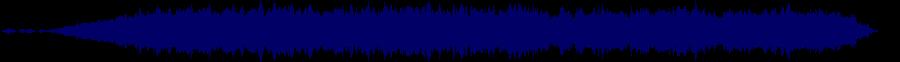 waveform of track #75525