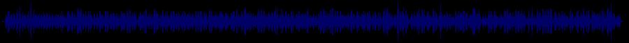 waveform of track #75533