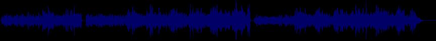 waveform of track #75558
