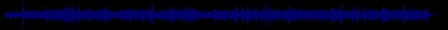 waveform of track #75563