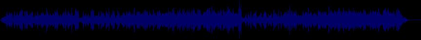 waveform of track #75570