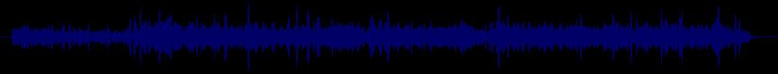 waveform of track #75573