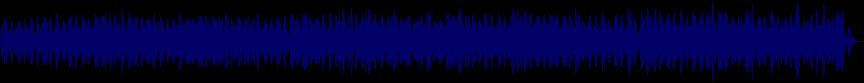 waveform of track #75576