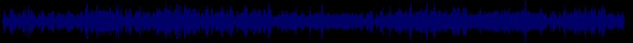 waveform of track #75579