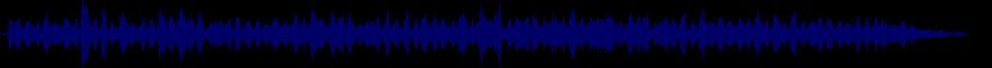waveform of track #75589