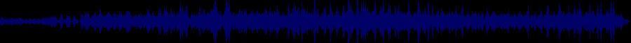 waveform of track #75640