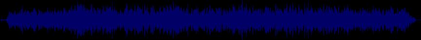waveform of track #75641