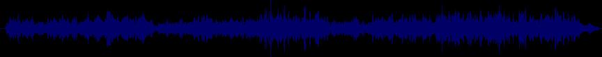waveform of track #75645