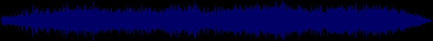 waveform of track #75670