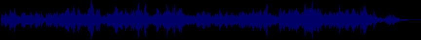 waveform of track #75672