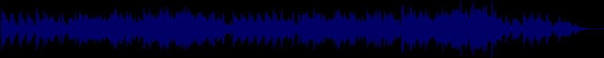 waveform of track #75673
