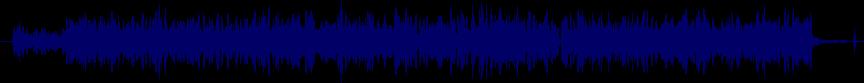 waveform of track #75684