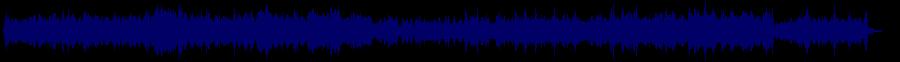 waveform of track #75705