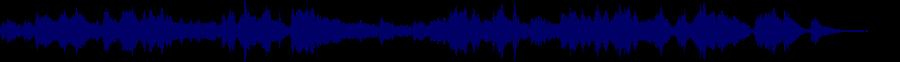 waveform of track #75711