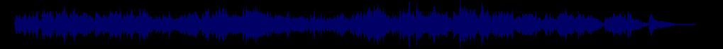 waveform of track #75718
